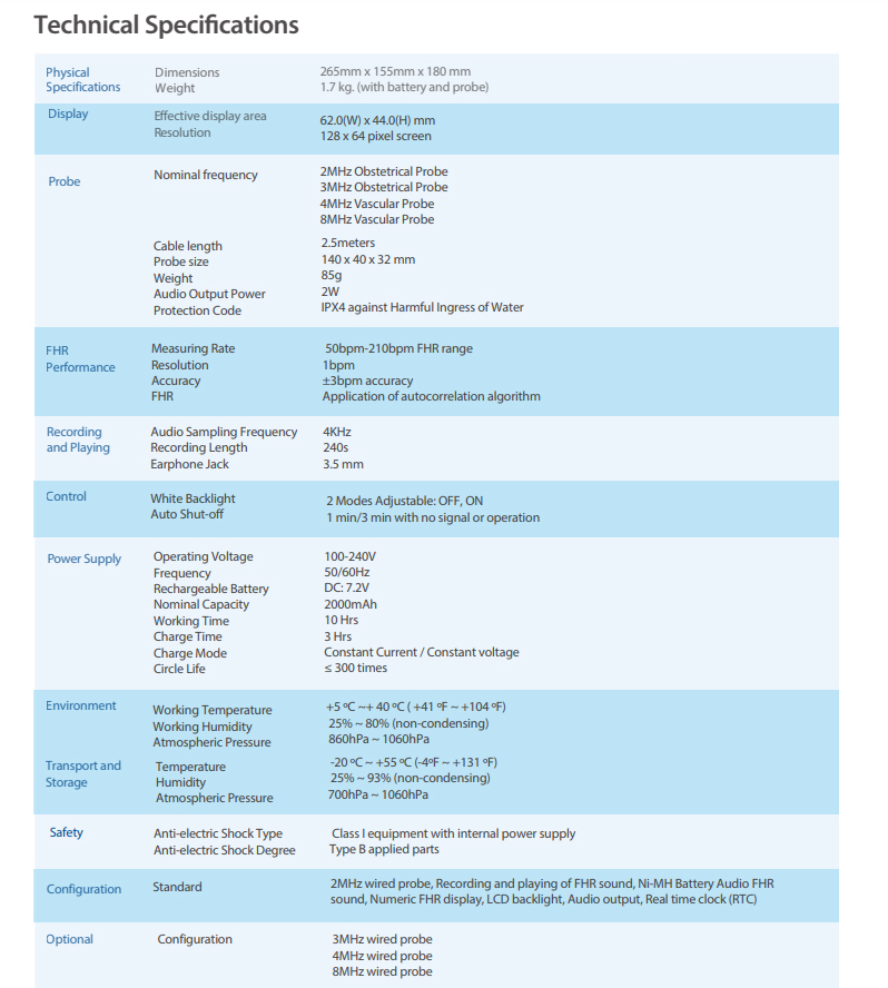 Tabletop Ultrasound Doppler TD – 5000 – Delta Plus Pvt
